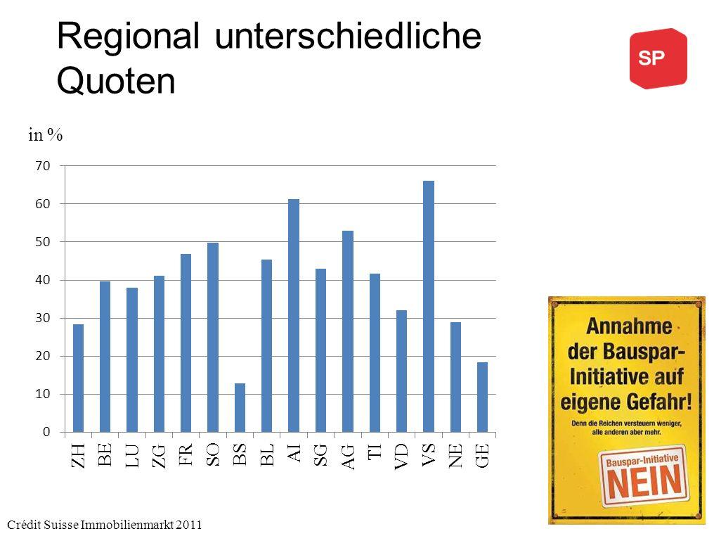 Regional unterschiedliche Quoten in % Crédit Suisse Immobilienmarkt 2011