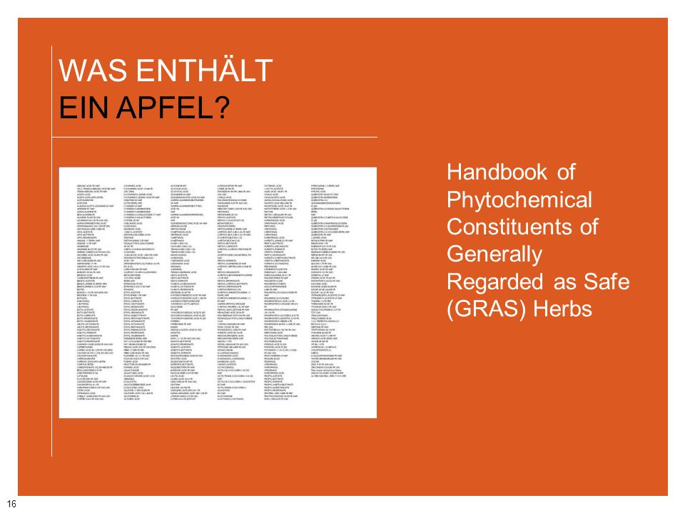 16 WAS ENTHÄLT EIN APFEL? Handbook of Phytochemical Constituents of Generally Regarded as Safe (GRAS) Herbs