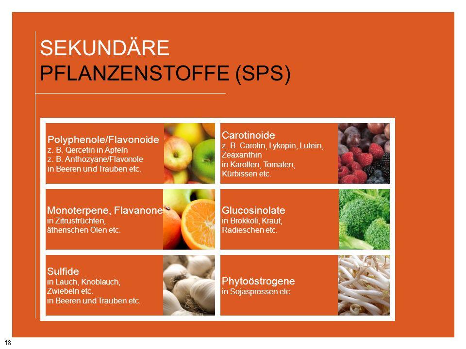 18 SEKUNDÄRE PFLANZENSTOFFE (SPS) Monoterpene, Flavanone in Zitrusfrüchten, ätherischen Ölen etc. Carotinoide z. B. Carotin, Lykopin, Lutein, Zeaxanth