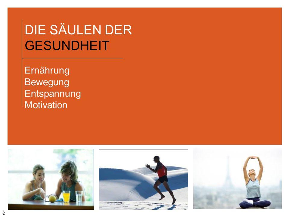 2 DIE SÄULEN DER GESUNDHEIT Ernährung Bewegung Entspannung Motivation