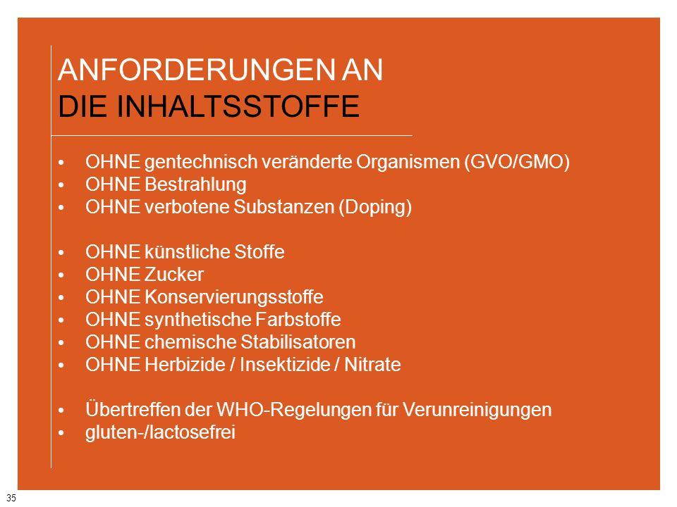 35 ANFORDERUNGEN AN DIE INHALTSSTOFFE OHNE gentechnisch veränderte Organismen (GVO/GMO) OHNE Bestrahlung OHNE verbotene Substanzen (Doping) OHNE künst