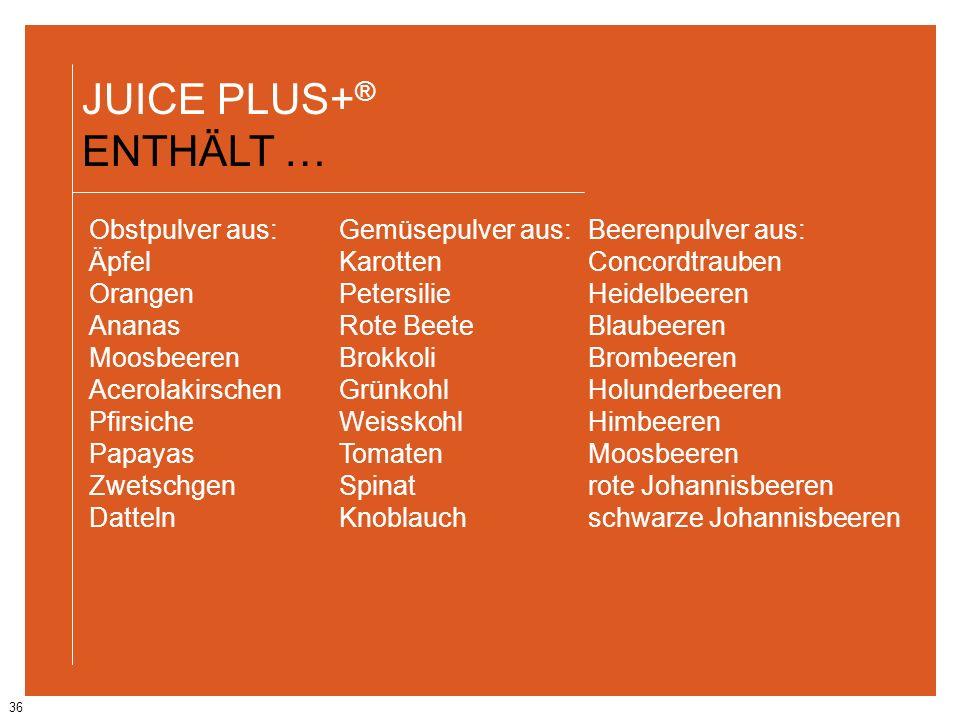 36 JUICE PLUS+ ® ENTHÄLT … Gemüsepulver aus: Karotten Petersilie Rote Beete Brokkoli Grünkohl Weisskohl Tomaten Spinat Knoblauch Obstpulver aus: Äpfel