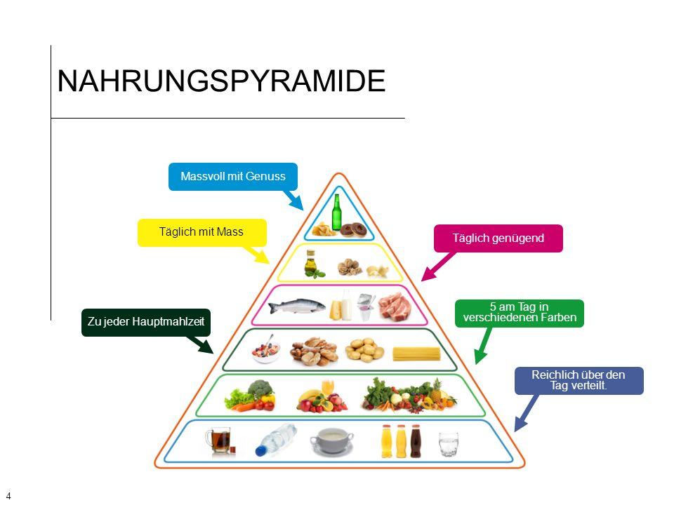 4 Zu jeder Hauptmahlzeit Massvoll mit Genuss Täglich mit MassTäglich genügend 5 am Tag in verschiedenen Farben Reichlich über den Tag verteilt. NAHRUN