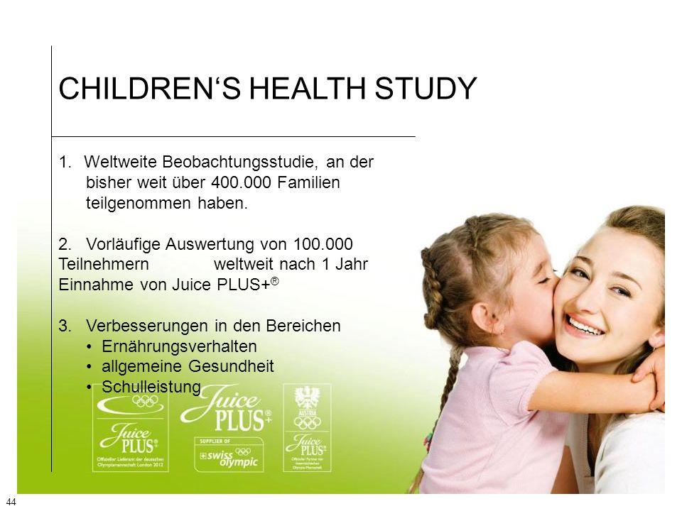 44 CHILDRENS HEALTH STUDY 1. Weltweite Beobachtungsstudie, an der bisher weit über 400.000 Familien teilgenommen haben. 2.Vorläufige Auswertung von 10