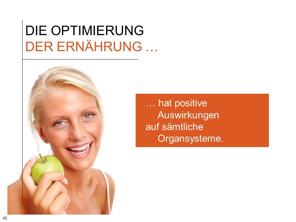 45 DIE OPTIMIERUNG DER ERNÄHRUNG … … hat positive Auswirkungen auf sämtliche Organsysteme.
