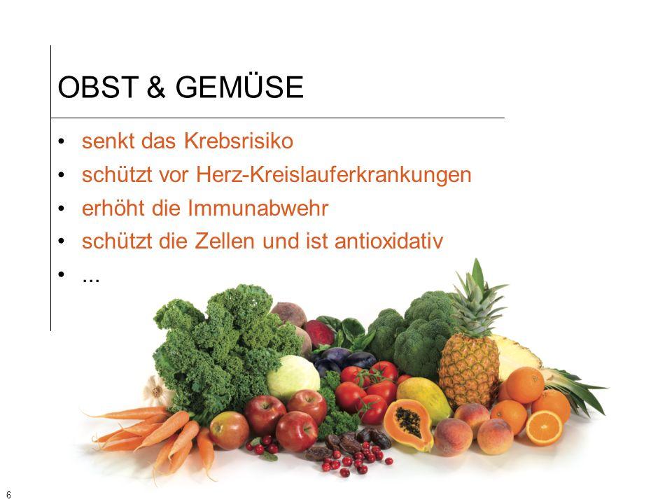 27 UNSERE PRODUKTPHILOSOPHIE Juice PLUS+ ® ist eine Pulvermischung mit den essentiellen Bestandteilen aus Saft und Mark von ausgewählten Obst-, Gemüse- und Beerensorten.