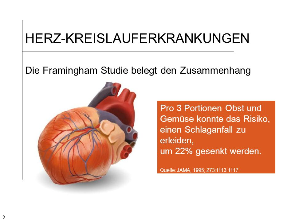 9 HERZ-KREISLAUFERKRANKUNGEN Die Framingham Studie belegt den Zusammenhang Pro 3 Portionen Obst und Gemüse konnte das Risiko, einen Schlaganfall zu er