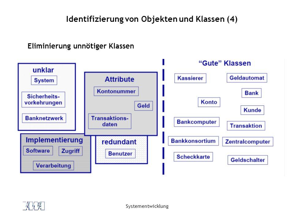 Systementwicklung Identifizierung von Beziehungen Vorgehensweise Beziehungen können oft durch Verbalphrasen in der Problembeschreibung (unstrukturiert oder strukturiert durch z.B.
