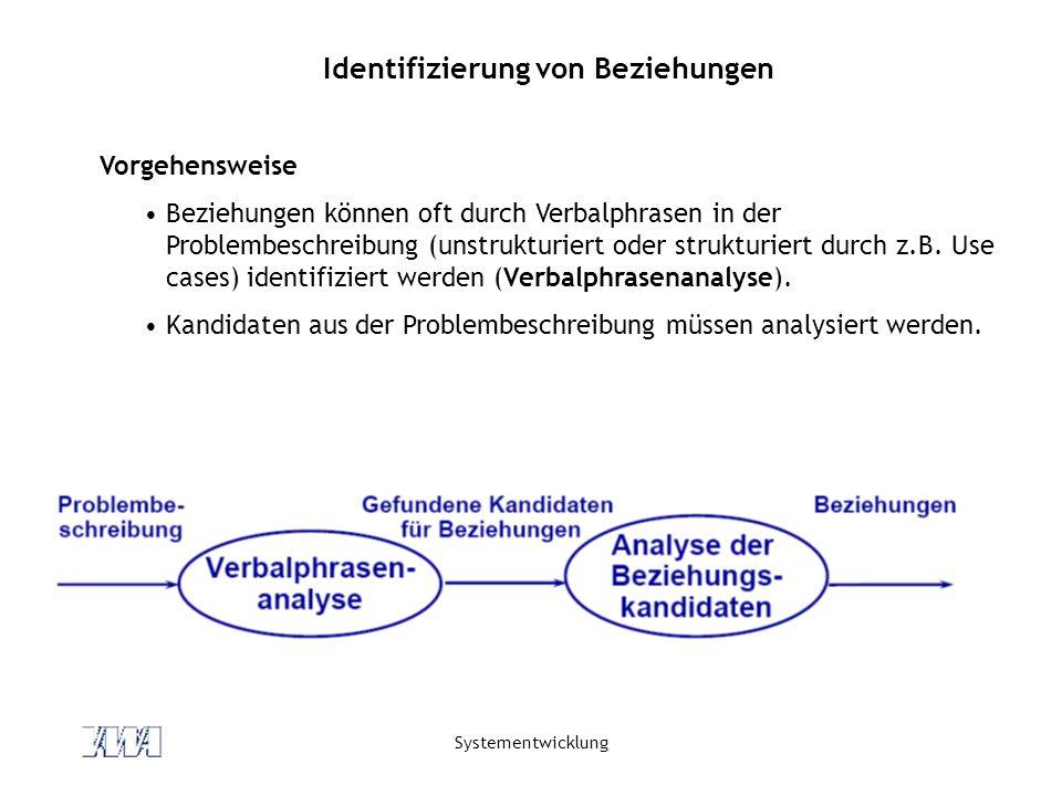 Systementwicklung Identifizierung von Beziehungen Vorgehensweise Beziehungen können oft durch Verbalphrasen in der Problembeschreibung (unstrukturiert