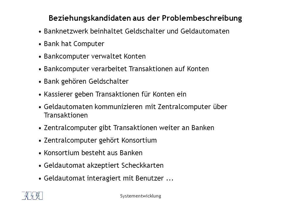 Systementwicklung Beziehungskandidaten aus der Problembeschreibung Banknetzwerk beinhaltet Geldschalter und Geldautomaten Bank hat Computer Bankcomput