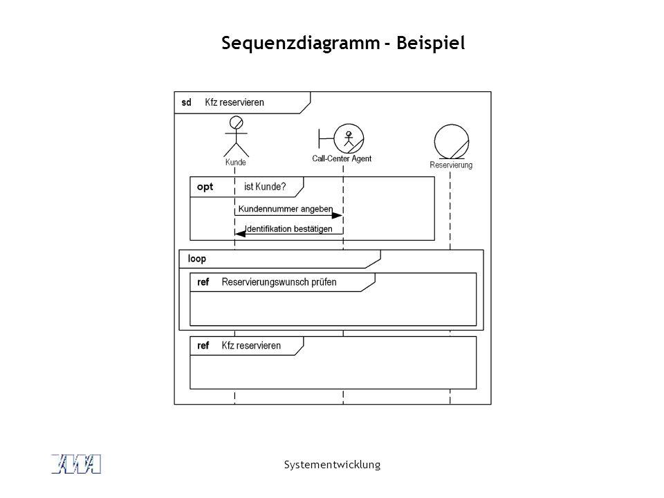 Systementwicklung Zustandsdiagramm Definition Ein Objekt kann in seinem Leben verschiedenartige Zustände annehmen.