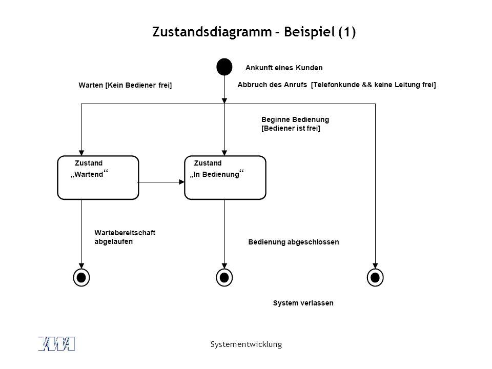 Systementwicklung Zustandsdiagramm - Beispiel (1)