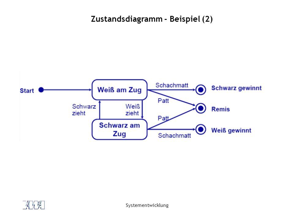 Systementwicklung Zustandsdiagramm mit bedingten Übergängen - Beispiel (3)