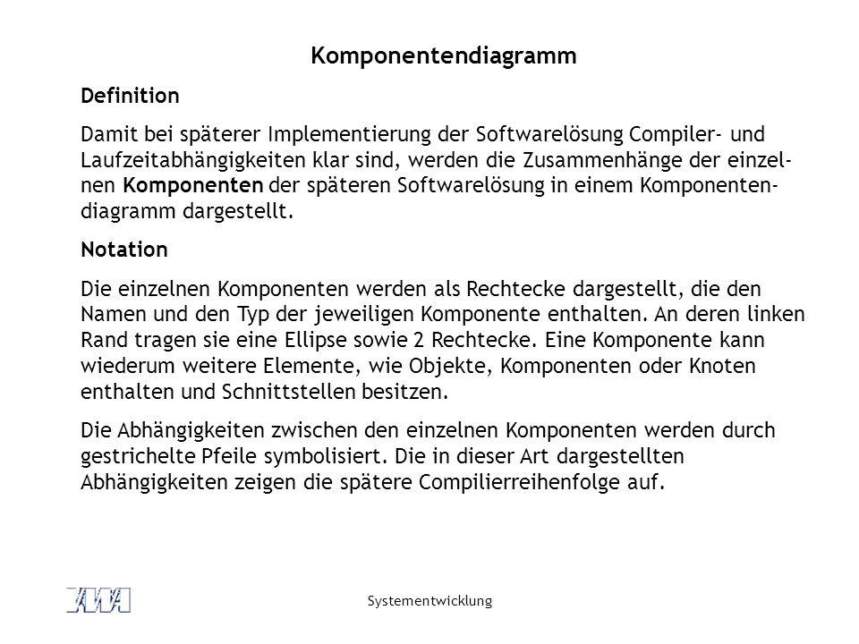 Systementwicklung Komponentendiagramm Definition Damit bei späterer Implementierung der Softwarelösung Compiler- und Laufzeitabhängigkeiten klar sind,