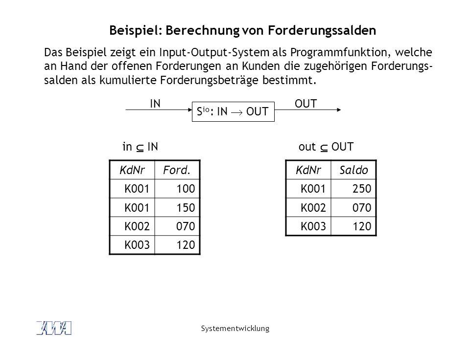 Systementwicklung Beispiel: Berechnung von Forderungssalden Das Beispiel zeigt ein Input-Output-System als Programmfunktion, welche an Hand der offene