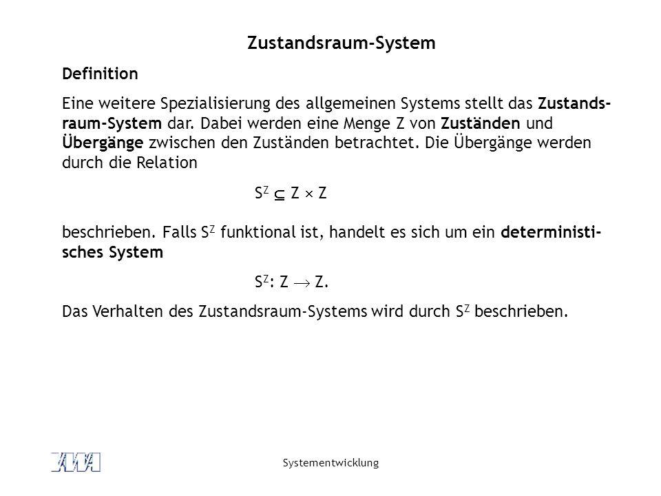 Systementwicklung Zustandsraum-System Definition Eine weitere Spezialisierung des allgemeinen Systems stellt das Zustands- raum-System dar. Dabei werd