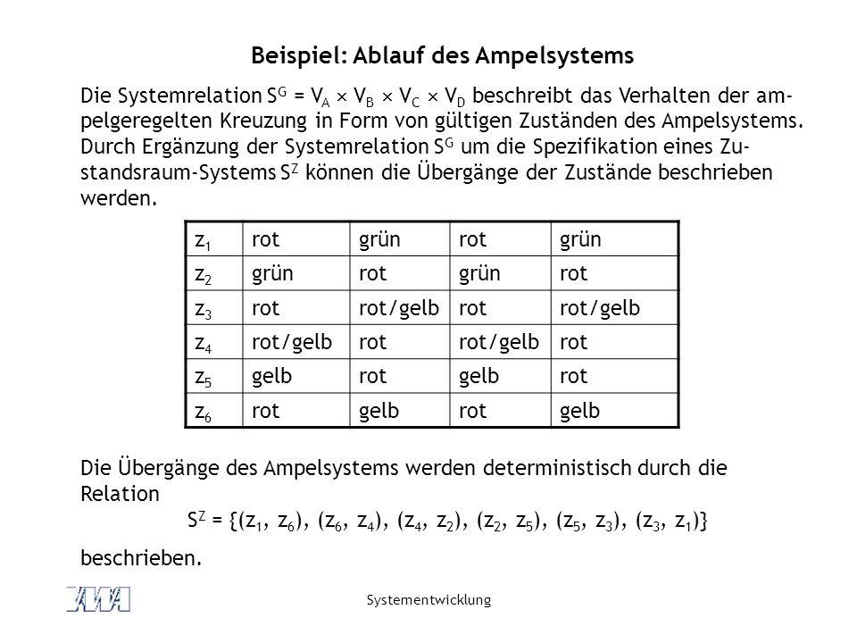 Systementwicklung Beispiel: Ablauf des Ampelsystems Die Systemrelation S G = V A V B V C V D beschreibt das Verhalten der am- pelgeregelten Kreuzung i