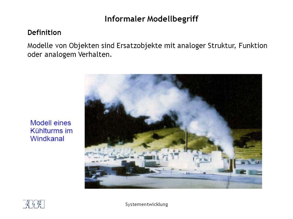 Systementwicklung Grundlagen: Modell Definition Modelle von Objekten (Originalen) sind vereinfachte Abbildungen der Objekte (Abstraktionen).