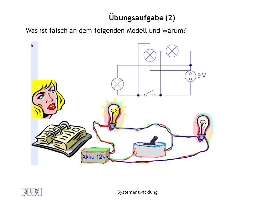 Systementwicklung Übungsaufgabe (2) Was ist falsch an dem folgenden Modell und warum?