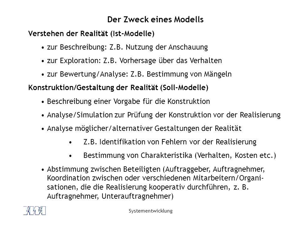 Systementwicklung Der Zweck eines Modells Verstehen der Realität (Ist-Modelle) zur Beschreibung: Z.B. Nutzung der Anschauung zur Exploration: Z.B. Vor