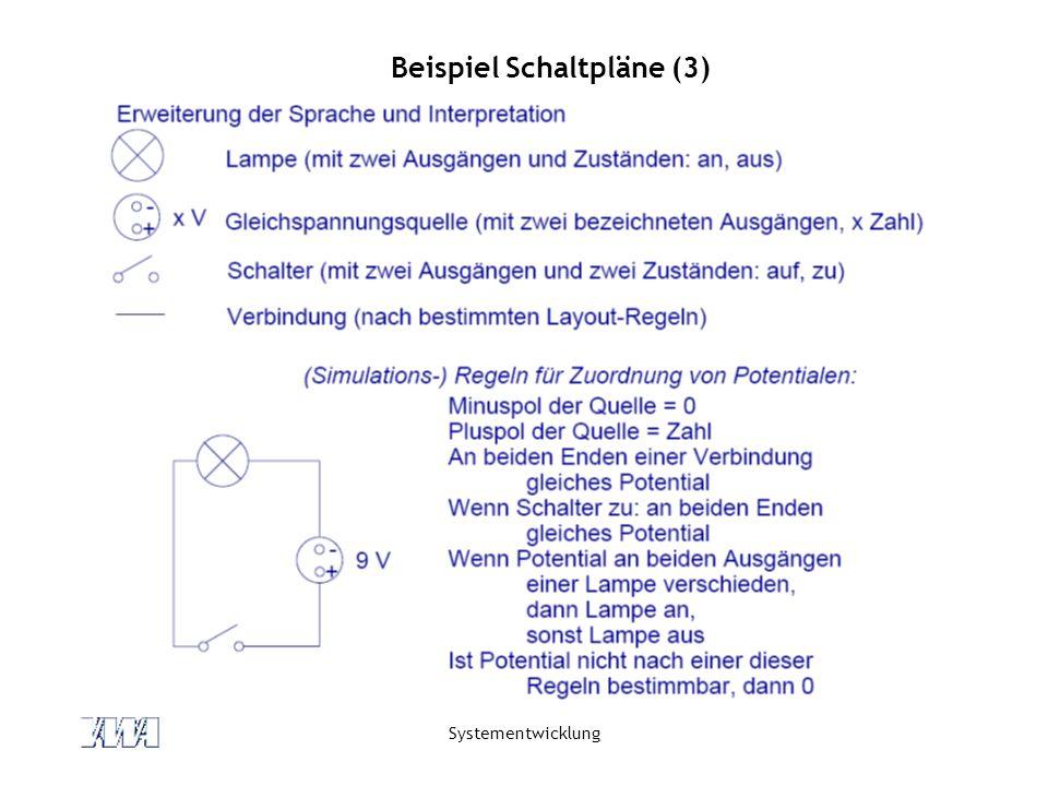 Systementwicklung Beispiel Schaltpläne (4) Simulationsmodell gestattet die Ableitung von Aussagen: Für einen bestimmten Schaltplan (siehe Beispiel) gilt: Wenn Schalter zu, dann Lampe an.