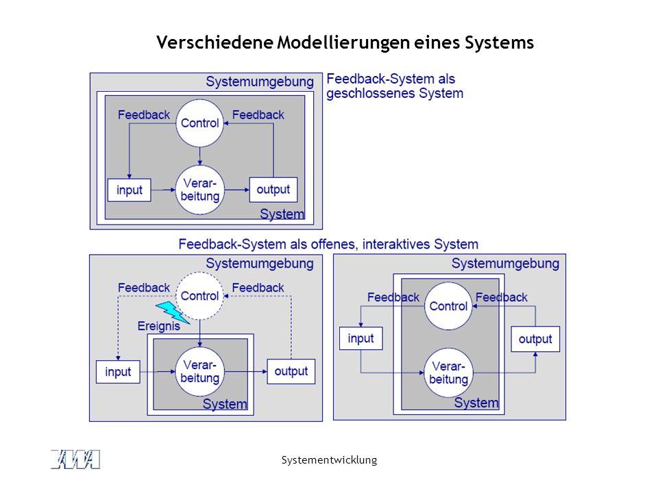 Systementwicklung Verschiedene Modellierungen eines Systems
