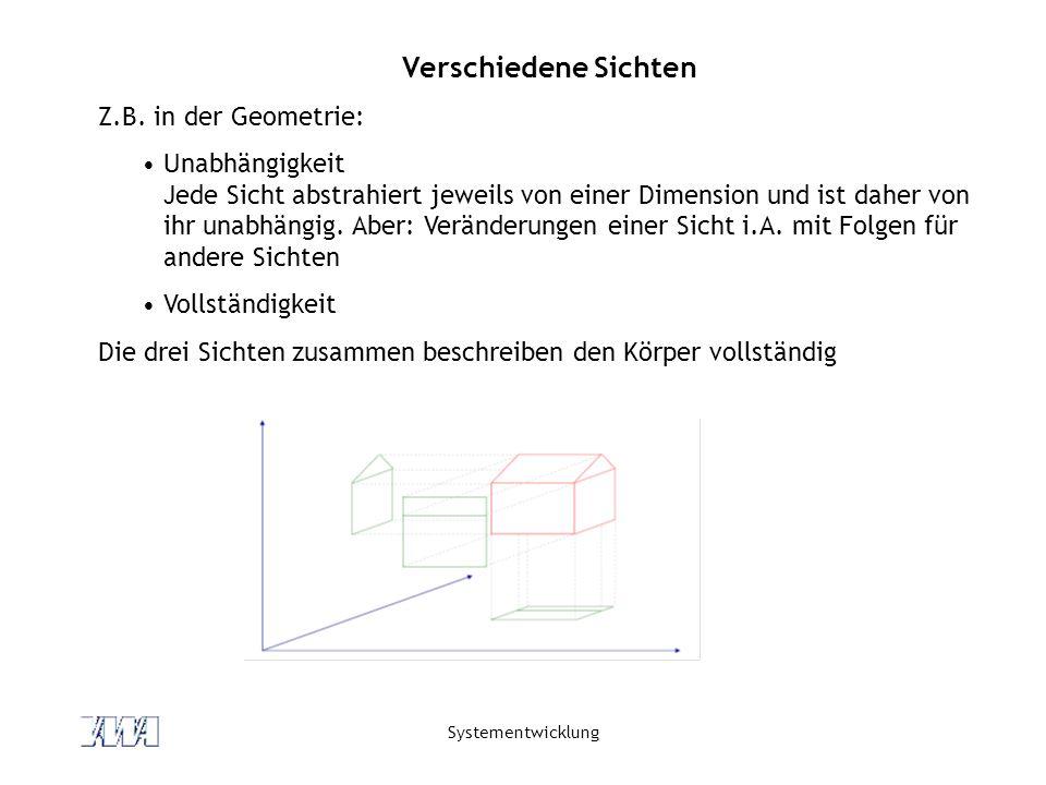 Systementwicklung Verschiedene Sichten Z.B. in der Geometrie: Unabhängigkeit Jede Sicht abstrahiert jeweils von einer Dimension und ist daher von ihr