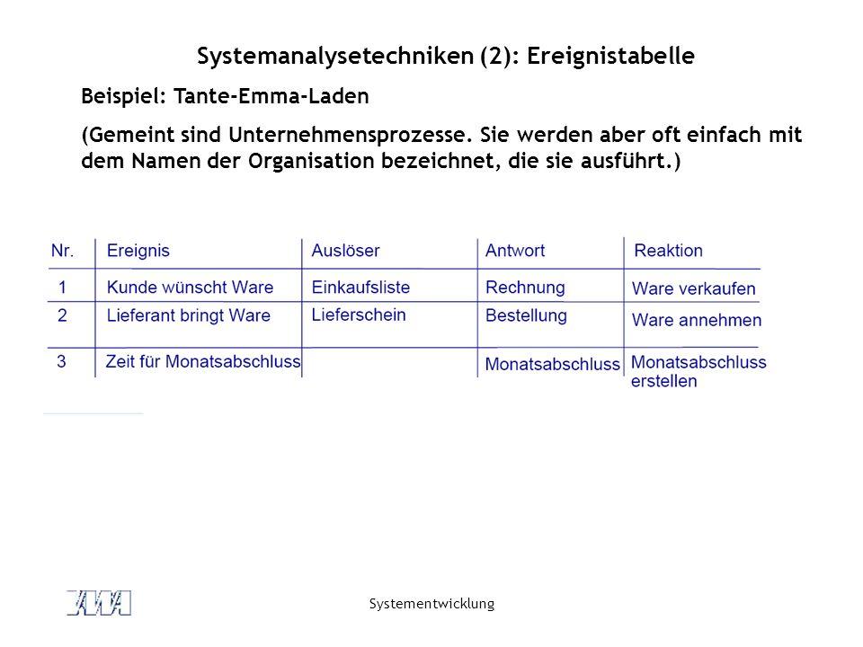 Systementwicklung Systemanalysetechniken (2): Ereignistabelle Beispiel: Tante-Emma-Laden (Gemeint sind Unternehmensprozesse. Sie werden aber oft einfa