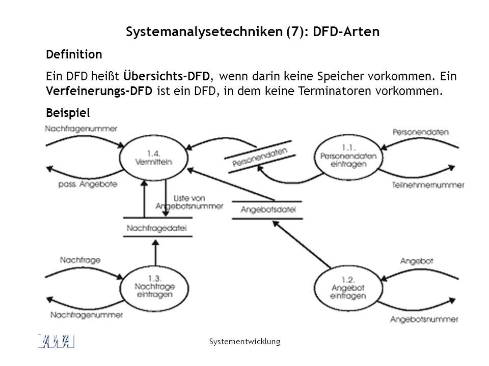 Systementwicklung Systemanalysetechniken (7): DFD-Arten Definition Ein DFD heißt Übersichts-DFD, wenn darin keine Speicher vorkommen. Ein Verfeinerung