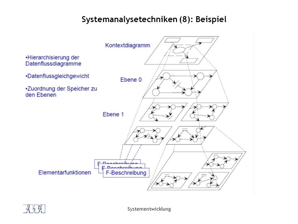 Systementwicklung Systemanalysetechniken (9): Syntaktische Regeln für SA jeder Datenfluß in jedem Diagramm muß mit mindestens einer Funktion/Prozess verbunden sein d.h.