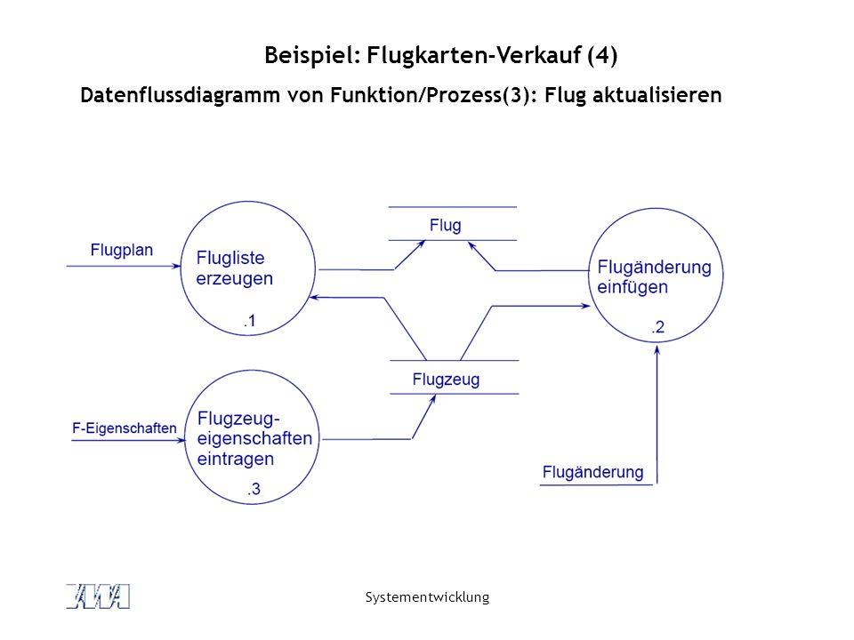 Systementwicklung Beispiel: Flugkarten-Verkauf (4) Datenflussdiagramm von Funktion/Prozess(3): Flug aktualisieren