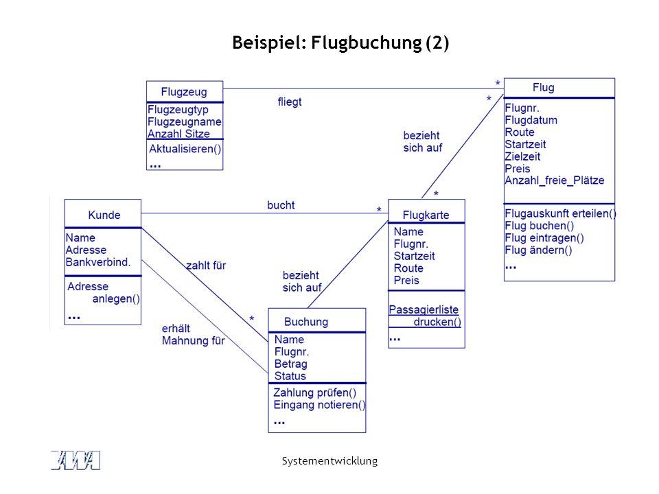 Systementwicklung Beispiel: Flugbuchung (2)