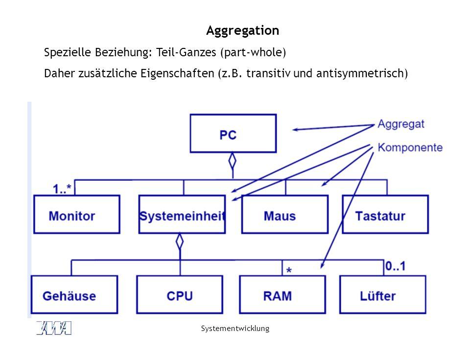Systementwicklung Aggregation Spezielle Beziehung: Teil-Ganzes (part-whole) Daher zusätzliche Eigenschaften (z.B. transitiv und antisymmetrisch)