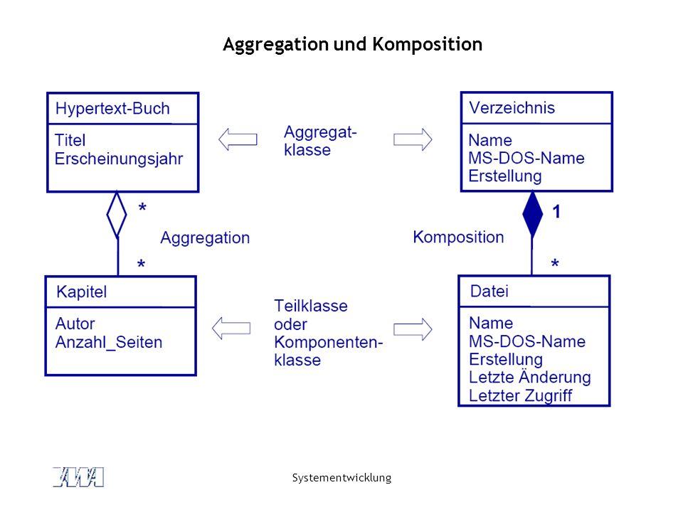 Systementwicklung Aggregation und Komposition