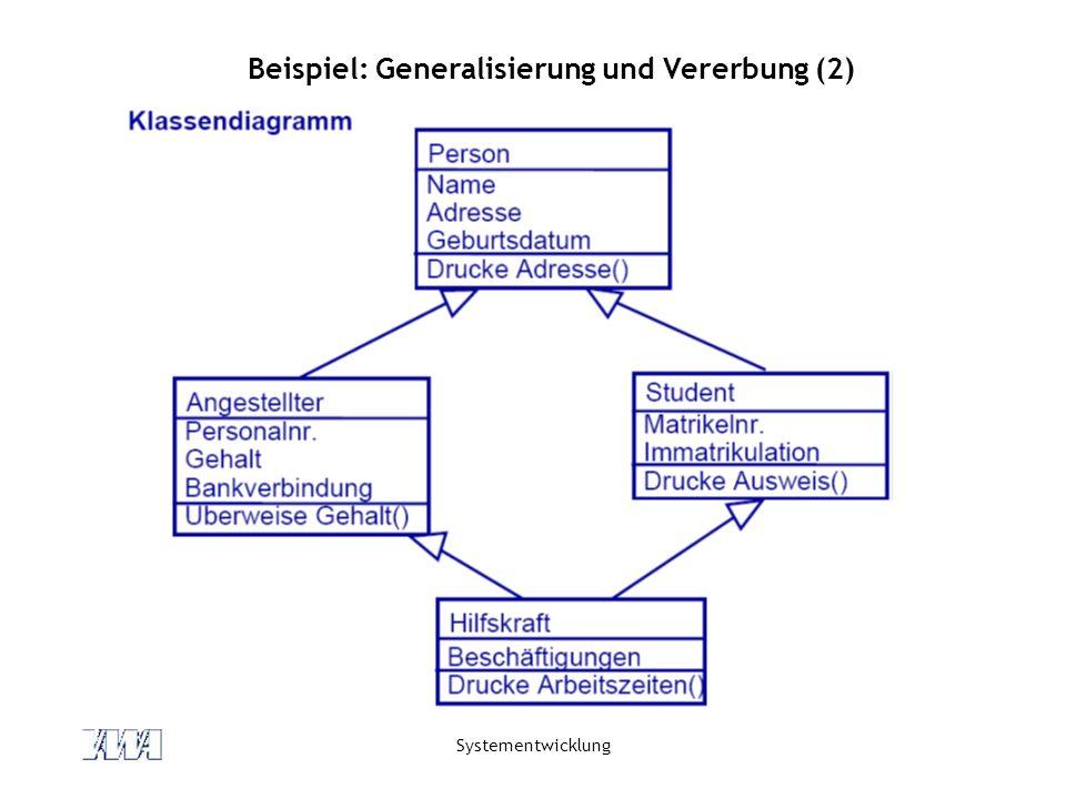 Systementwicklung Beispiel: Generalisierung und Vererbung (3)