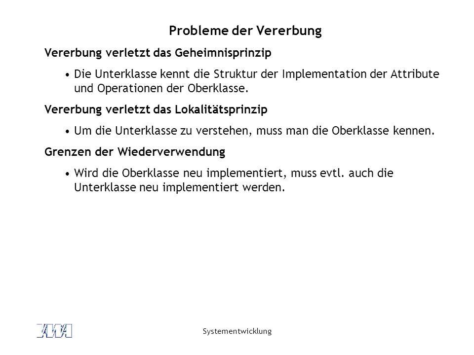 Systementwicklung Schritte zur Konstruktion des Objektmodells 1.