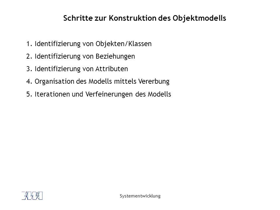 Systementwicklung Schritte zur Konstruktion des Objektmodells 1. Identifizierung von Objekten/Klassen 2. Identifizierung von Beziehungen 3. Identifizi