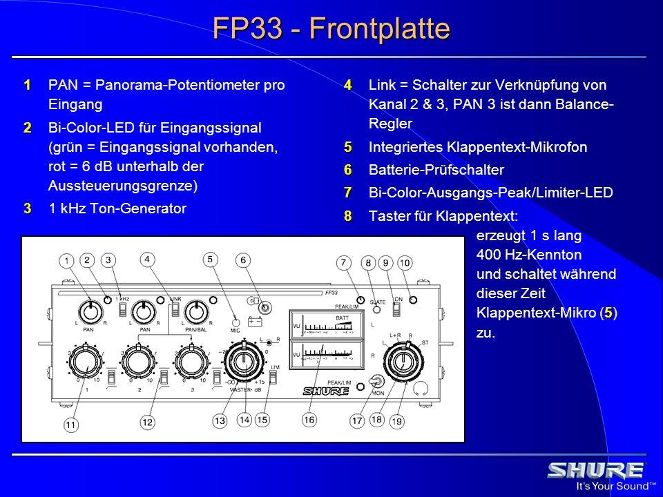 FP33 - Frontplatte 1 1PAN = Panorama-Potentiometer pro Eingang 2 2Bi-Color-LED für Eingangssignal (grün = Eingangssignal vorhanden, rot = 6 dB unterha