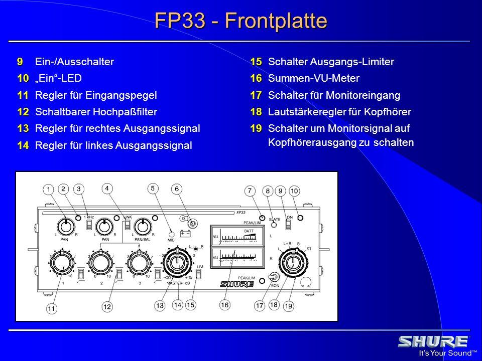 FP33 - Frontplatte 9 9Ein-/Ausschalter 10 10Ein-LED 11 11Regler für Eingangspegel 12 12Schaltbarer Hochpaßfilter 13 13Regler für rechtes Ausgangssigna