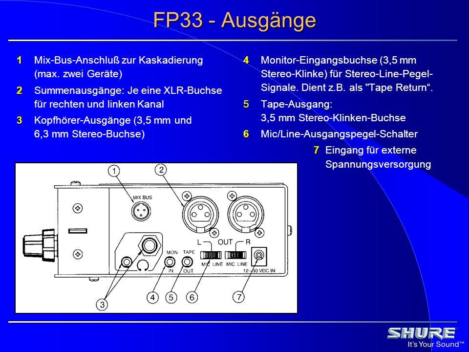 FP33 - Ausgänge 1 1Mix-Bus-Anschluß zur Kaskadierung (max. zwei Geräte) 2 2Summenausgänge: Je eine XLR-Buchse für rechten und linken Kanal 3 3Kopfhöre