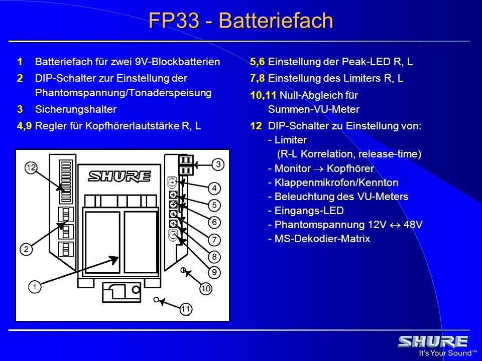 FP33 - Batteriefach 5,6 5,6Einstellung der Peak-LED R, L 7,8 7,8Einstellung des Limiters R, L 10,11 10,11 Null-Abgleich für Summen-VU-Meter 12 12DIP-S