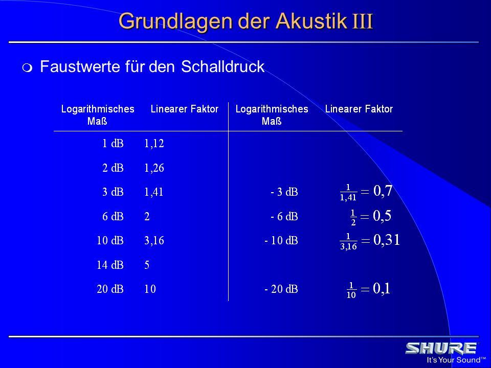 Grundlagen der Akustik III Faustwerte für den Schalldruck