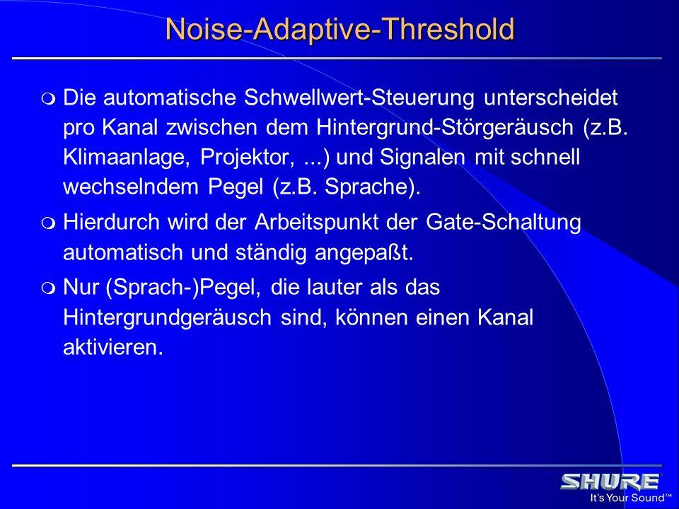 Noise-Adaptive-Threshold Die automatische Schwellwert-Steuerung unterscheidet pro Kanal zwischen dem Hintergrund-Störgeräusch (z.B. Klimaanlage, Proje