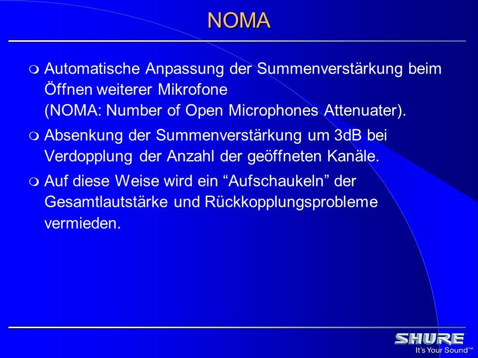 NOMA Automatische Anpassung der Summenverstärkung beim Öffnen weiterer Mikrofone (NOMA: Number of Open Microphones Attenuater). Absenkung der Summenve