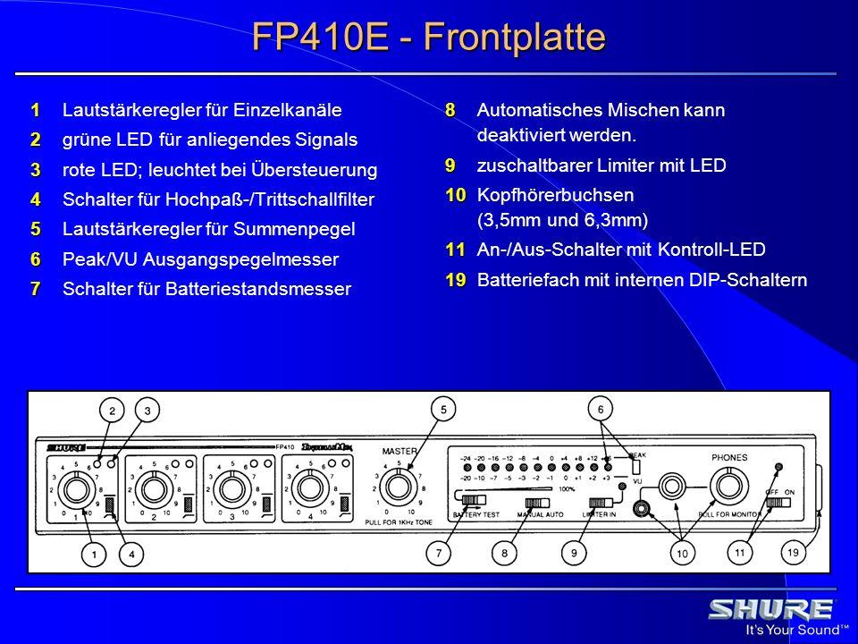 FP410E - Frontplatte 1 1Lautstärkeregler für Einzelkanäle 2 2grüne LED für anliegendes Signals 3 3rote LED; leuchtet bei Übersteuerung 4 4Schalter für
