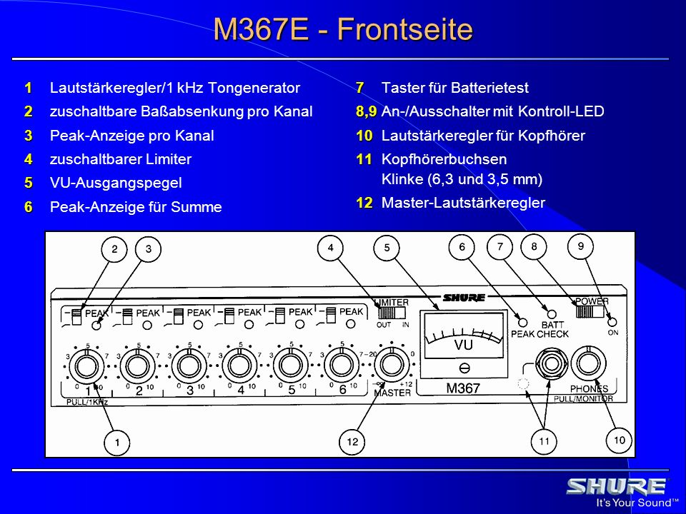 FP33 - Frontplatte 1 1PAN = Panorama-Potentiometer pro Eingang 2 2Bi-Color-LED für Eingangssignal (grün = Eingangssignal vorhanden, rot = 6 dB unterhalb der Aussteuerungsgrenze) 3 31 kHz Ton-Generator 4 4 Link = Schalter zur Verknüpfung von Kanal 2 & 3, PAN 3 ist dann Balance- Regler 5 5 Integriertes Klappentext-Mikrofon 6 6 Batterie-Prüfschalter 7 7Bi-Color-Ausgangs-Peak/Limiter-LED 8 5 8Taster für Klappentext: erzeugt 1 s lang 400 Hz-Kennton und schaltet während dieser Zeit Klappentext-Mikro (5) zu.