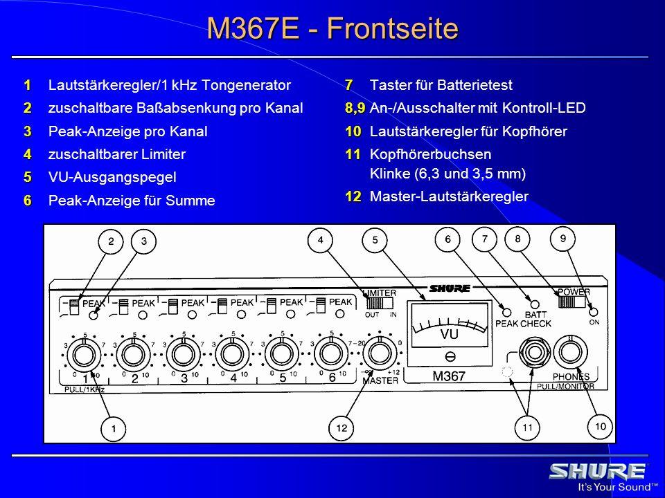M367E - Frontseite 1 1Lautstärkeregler/1 kHz Tongenerator 2 2zuschaltbare Baßabsenkung pro Kanal 3 3Peak-Anzeige pro Kanal 4 4zuschaltbarer Limiter 5