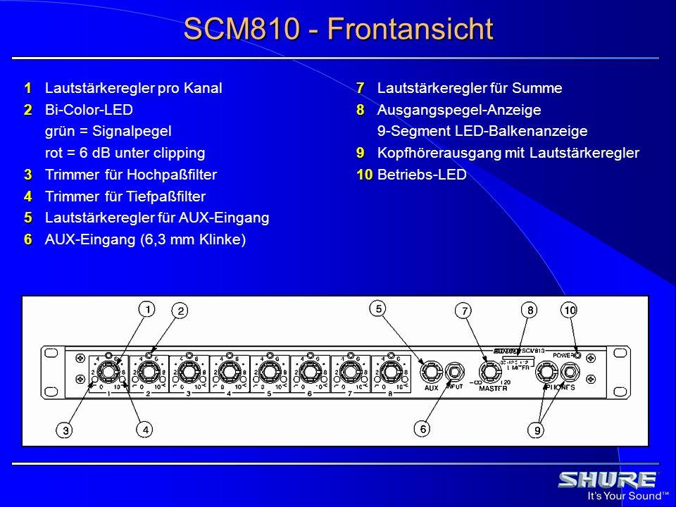 SCM810 - Frontansicht 1 1Lautstärkeregler pro Kanal 2 2Bi-Color-LED grün = Signalpegel rot = 6 dB unter clipping 3 3Trimmer für Hochpaßfilter 4 4Trimm