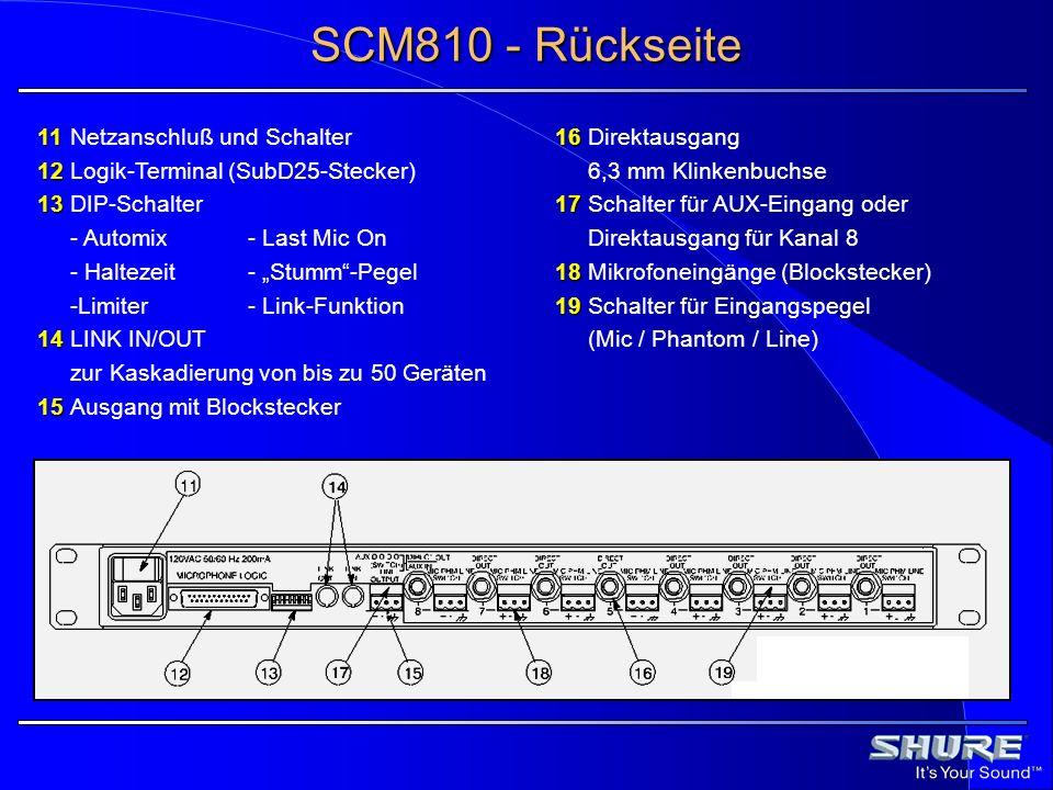 SCM810 - Rückseite 11 11Netzanschluß und Schalter 12 12Logik-Terminal (SubD25-Stecker) 13 13DIP-Schalter - Automix- Last Mic On - Haltezeit- Stumm-Peg