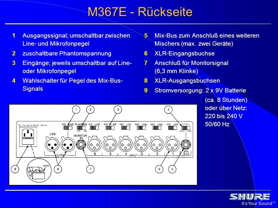 FP410E - Frontplatte 1 1Lautstärkeregler für Einzelkanäle 2 2grüne LED für anliegendes Signals 3 3rote LED; leuchtet bei Übersteuerung 4 4Schalter für Hochpaß-/Trittschallfilter 5 5Lautstärkeregler für Summenpegel 6 6Peak/VU Ausgangspegelmesser 7 7Schalter für Batteriestandsmesser 8 8Automatisches Mischen kann deaktiviert werden.
